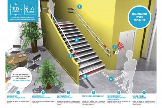 Accessibilité : zone escaliers